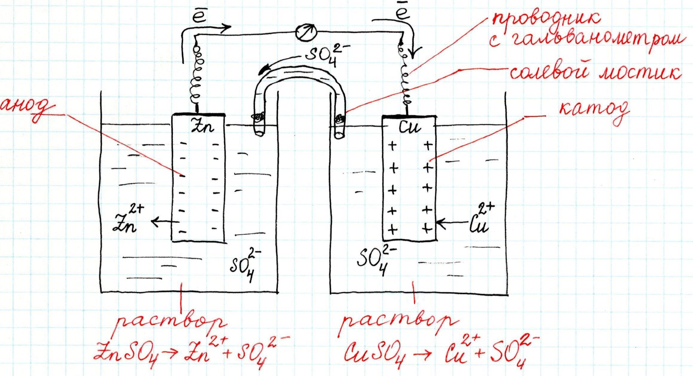 galvanicheskij-element-shema