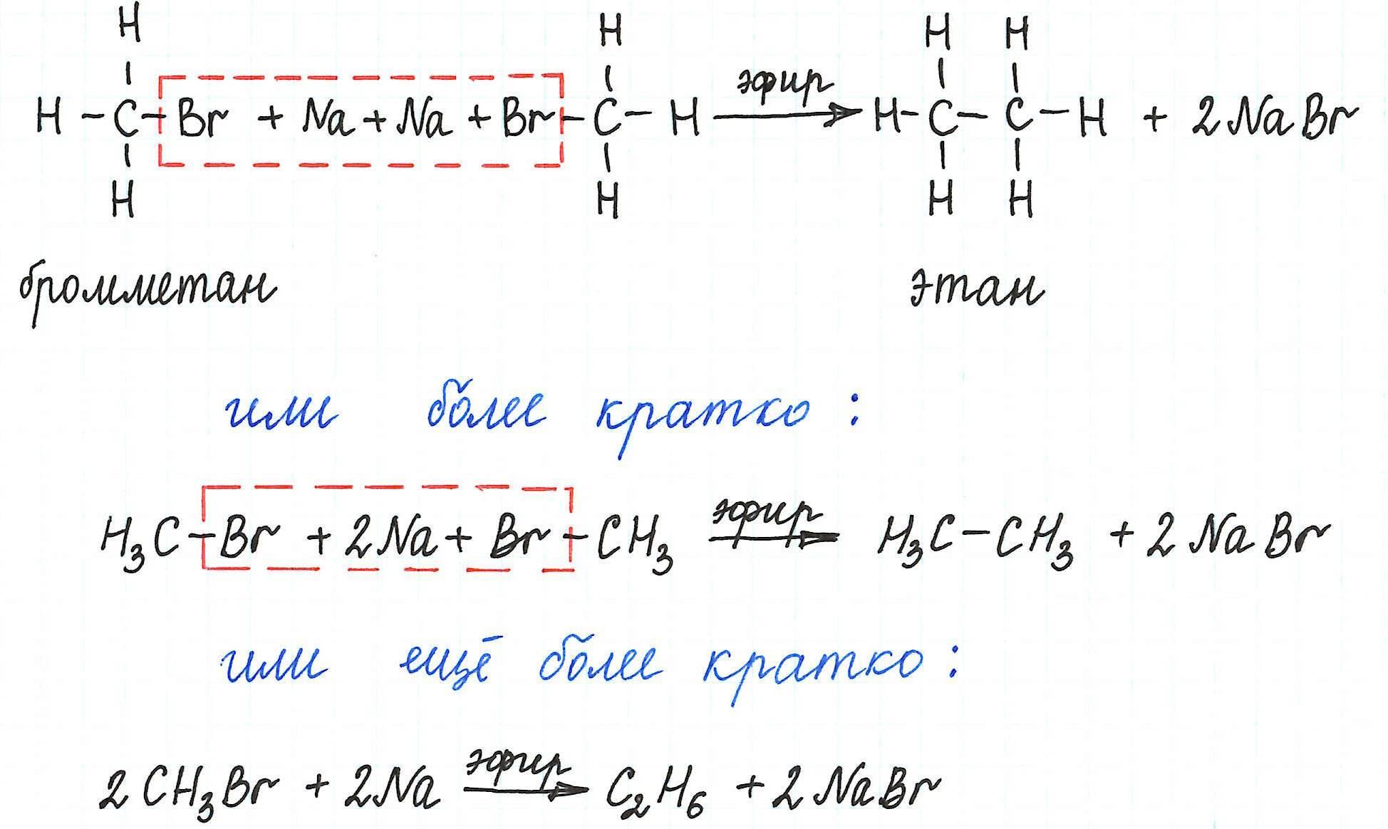primeri-reakcii-vyurca