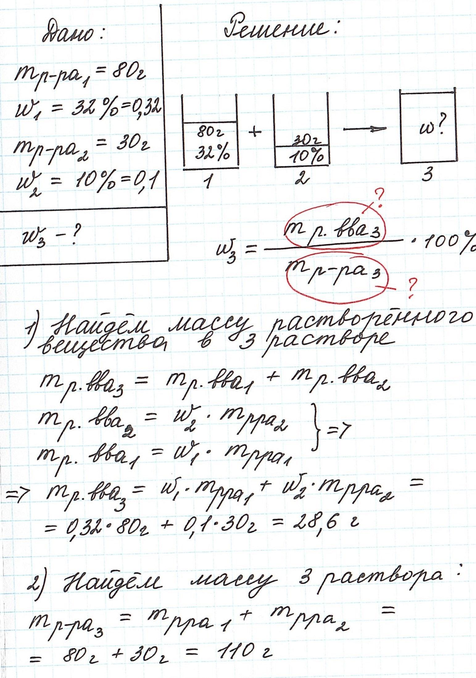 sposoby-vyrazheniya-koncentracii